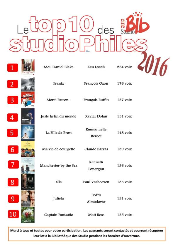 gagnants-top-102017